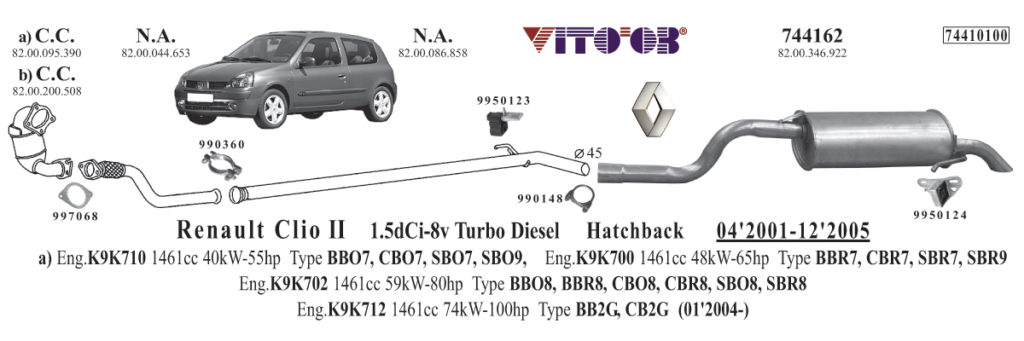 Cena auspuha Renault Clio