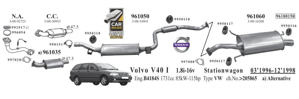 Cena auspuha Volvo V40
